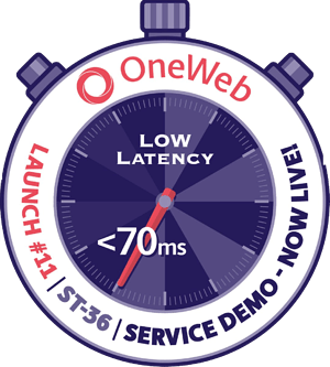 OneWeb 11 Mission Patch